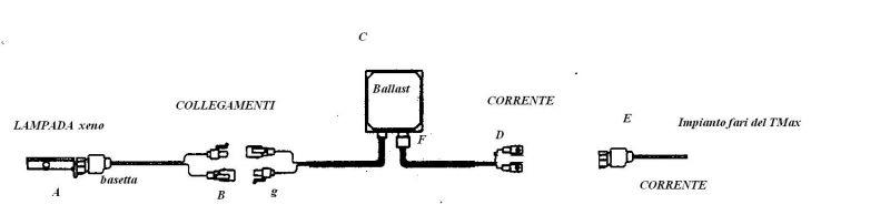 Schema Elettrico Per Fari Supplementari : Schema elettrico montaggio fari xeno fare di una mosca
